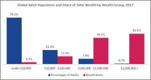 world wealth report 2017 pdf