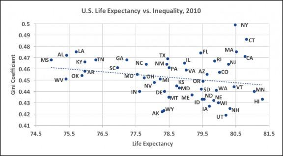 wealth inequality uk